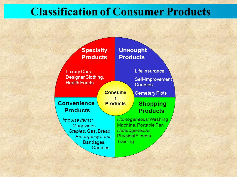 impact of marketing mix on brand reputation The marketing mix: product products come in several forms consumer products can be categorized as convenience goods, for which consumers are willing to invest very limited shopping effortsthus, it is essential to have these products readily available and have the brand name well known.