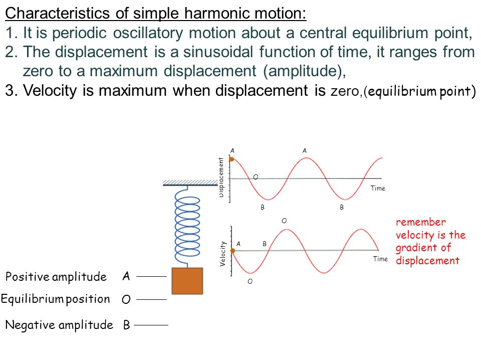 simple harmonic motion Episode 305: energy in simple harmonic motion qualitatively, students will appreciate that there is a continuous interchange between potential and kinetic energy during simple harmonic motion (shm.