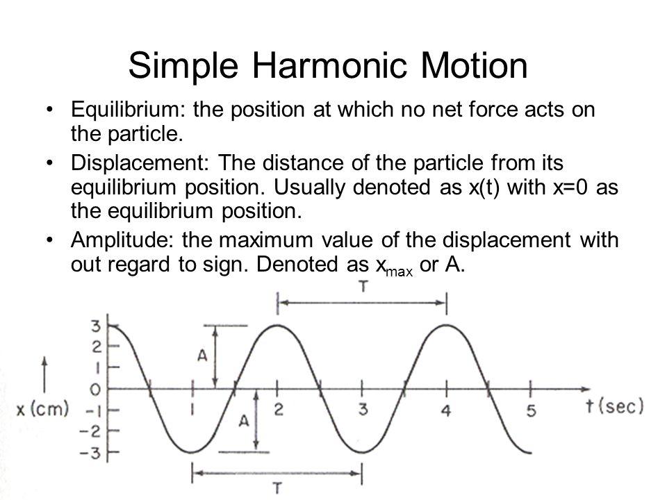 simple harmonic motion post lab reports Experiment 1 simple harmonic motion john q student january 1 isaac newton michael faraday sample albert einstein lab report data sheet simple harmonic motion.
