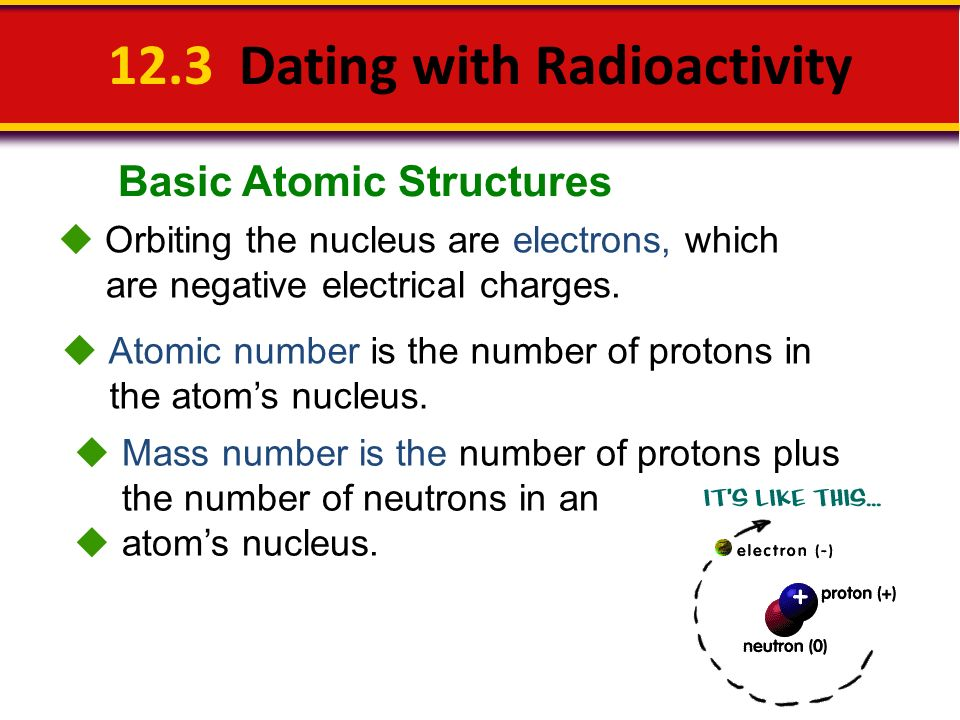 12 3 dating with radioactivity silent