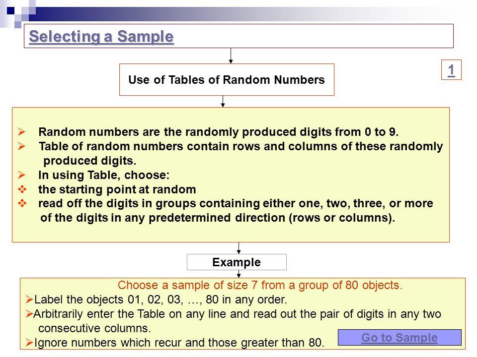 Descriptive statistics ppt download for Random number table 1 99