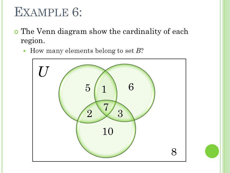 Section 16 survey problems ppt video online download example 6 the venn diagram show the cardinality of each region how many elements ccuart Images