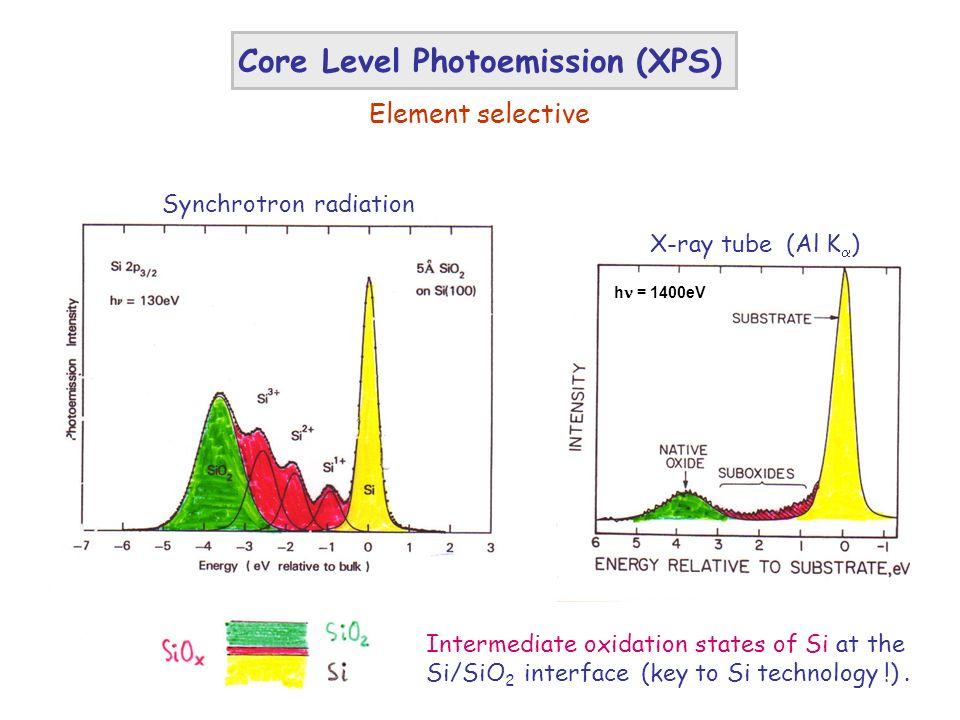 synchrotron radiation gwyn p williams
