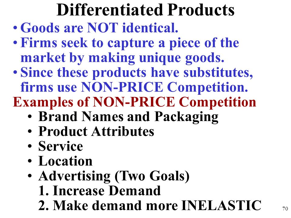 Unit 4: Imperfect Competition - ppt download