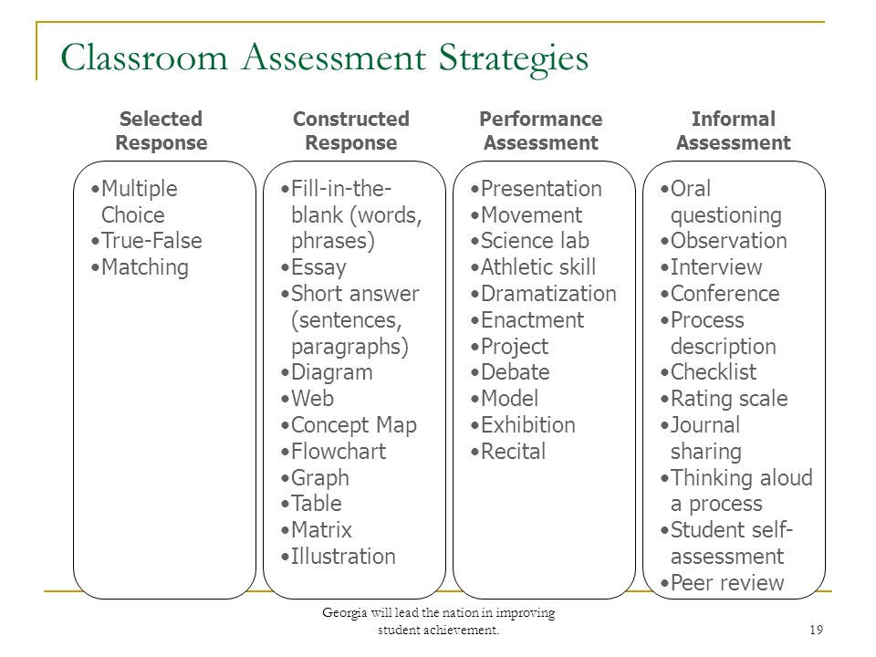 assessment strategies There are many alternatives to traditional standardized tests that offer a variety of ways to measure student understanding, from edutopiaorg's assessment.