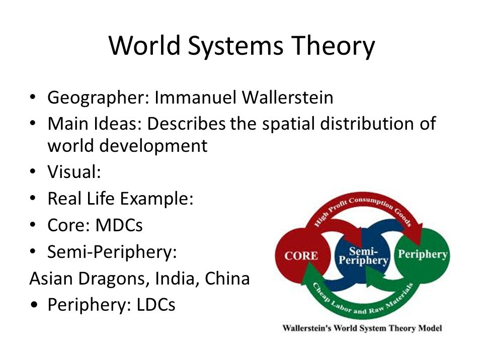 world system theory A summary of wallerstein's world systems theory including the key ideas of core, semi-periphery and periphery countries, relevant to a level sociology global development module.