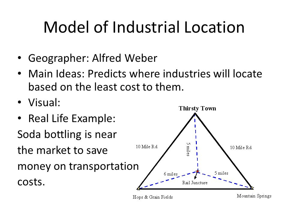 theory of the location of industry alfred weber 11th 12th std standard geography earth space higher secondary school college notes theory of industrial location : weber's theory of location.