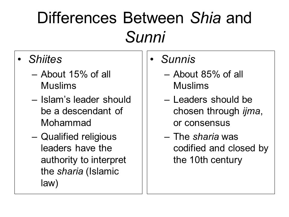 shia sunni difference