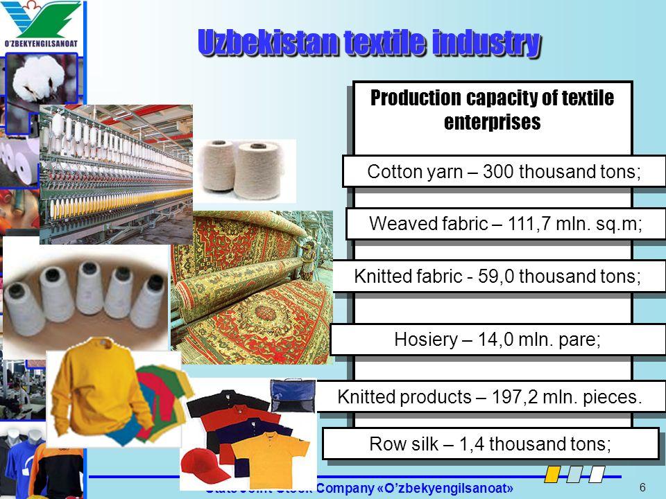 Uzbekistan textile industry