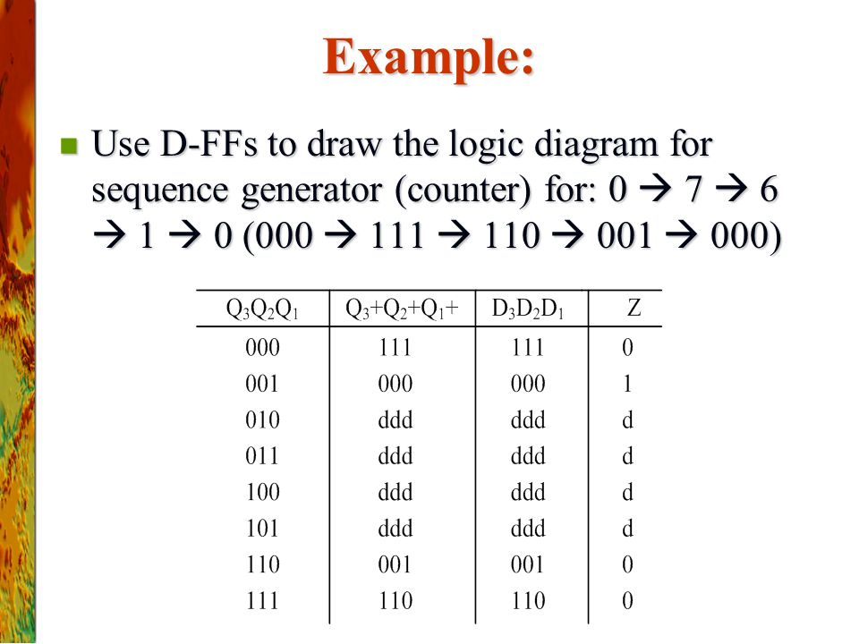 circuit diagram creator online logic diagram generator online 2017/4/24 chapter 6 counters chapter 5 (sections ) - ppt ...