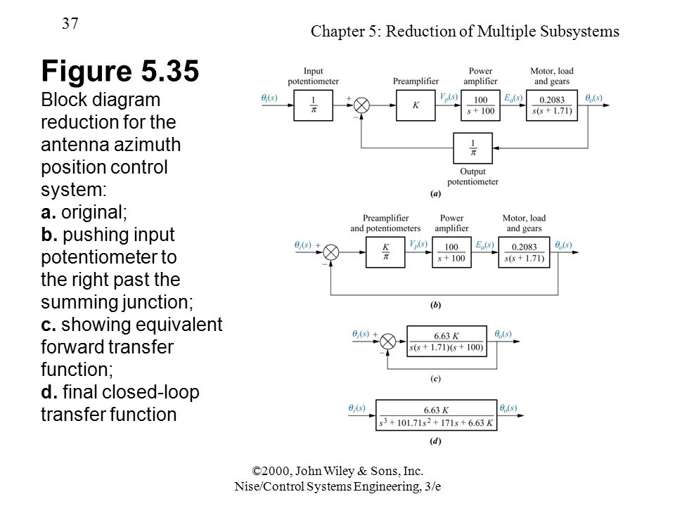 Control systems study material block diagram reduction indian reduction of multiple subsystems ppt download block diagram control systems ccuart Gallery
