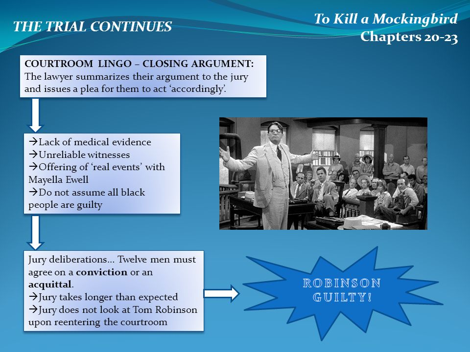 chapter 24 to kill a mocking Revision tool for the story of to kill a mockingbord chapter by chapter.