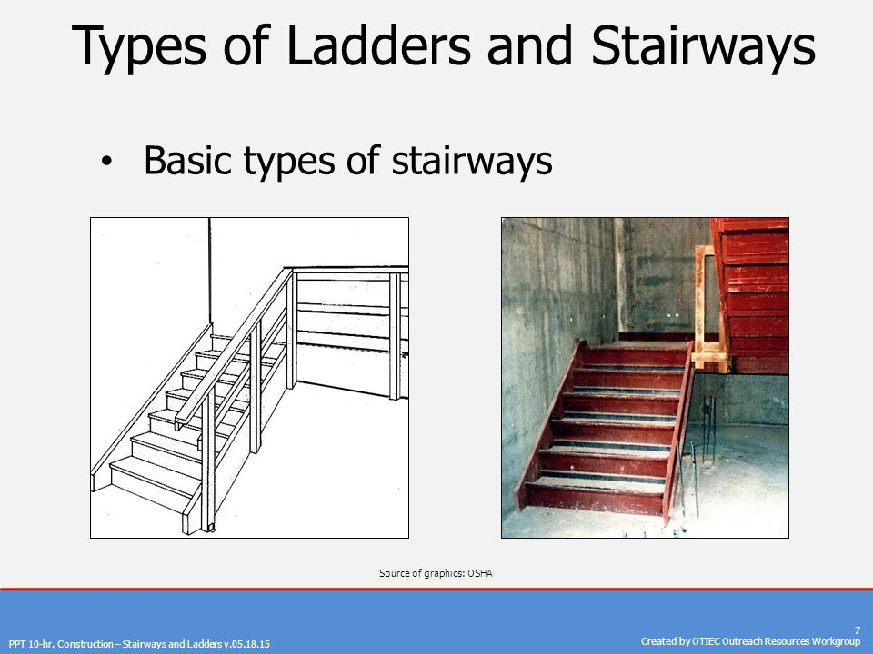 Types Of Ladders And Stairways