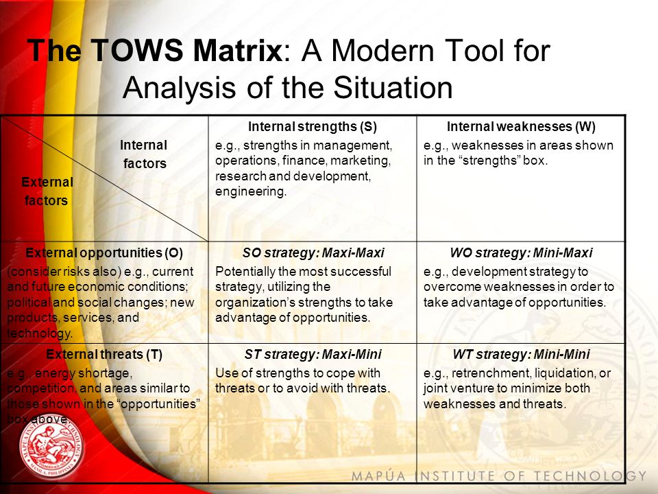 the tows matrix a modern tool for analysis of the situation Strategy tools more resources  this apple swot analysis reveals how one of the most successful world's companies used its competitive advantages to become the.