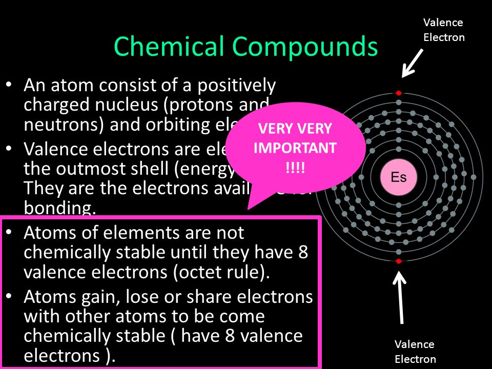 gizmo atom and valence electrons Student exploration: covalent bonds the outermost electrons in each atom are called valence electrons sharing electrons get the gizmo ready.