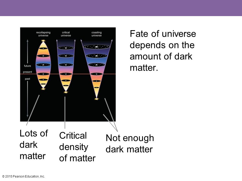 amount of dark matter -#main