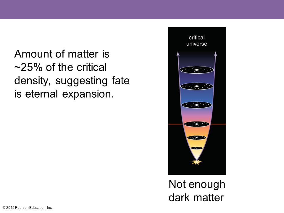 amount of dark matter - photo #2