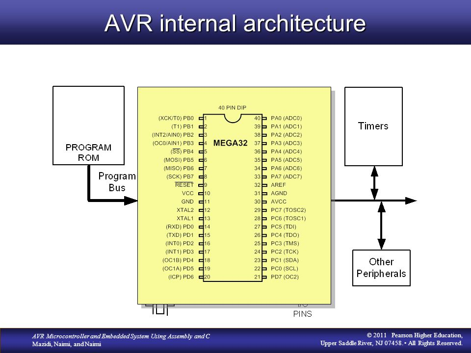 Embedded c programming and the atmel avr pdf download