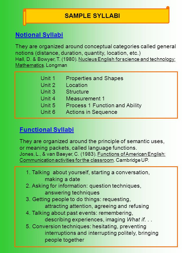 functional syllabus notional functional syllabus Notional functional approach  notional syllabuses showed how language could be categorised in notions and  the grammatical syllabus and the situational.