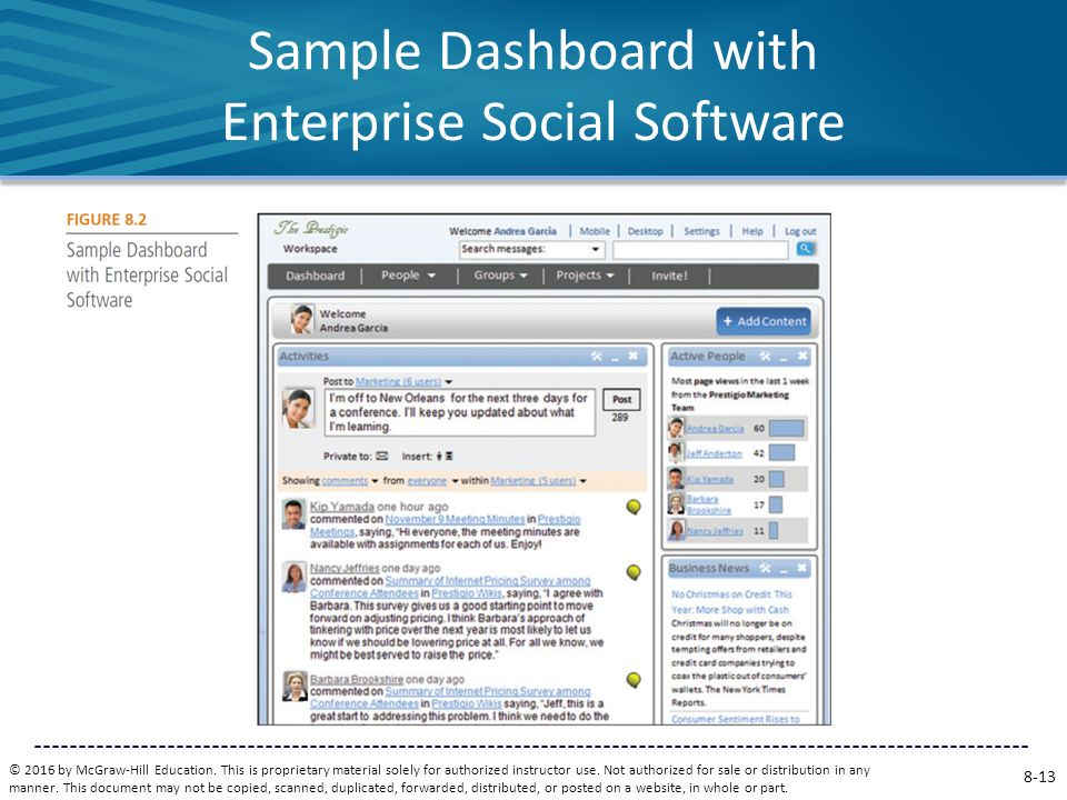 Sample Dashboard with Enterprise Social Software