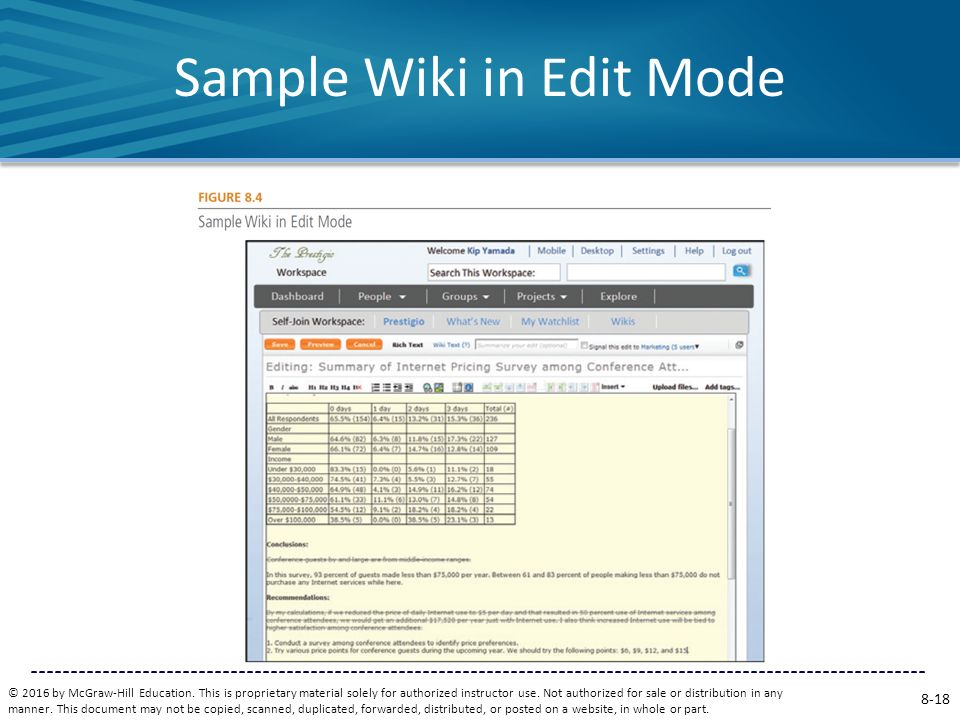 Sample Wiki in Edit Mode