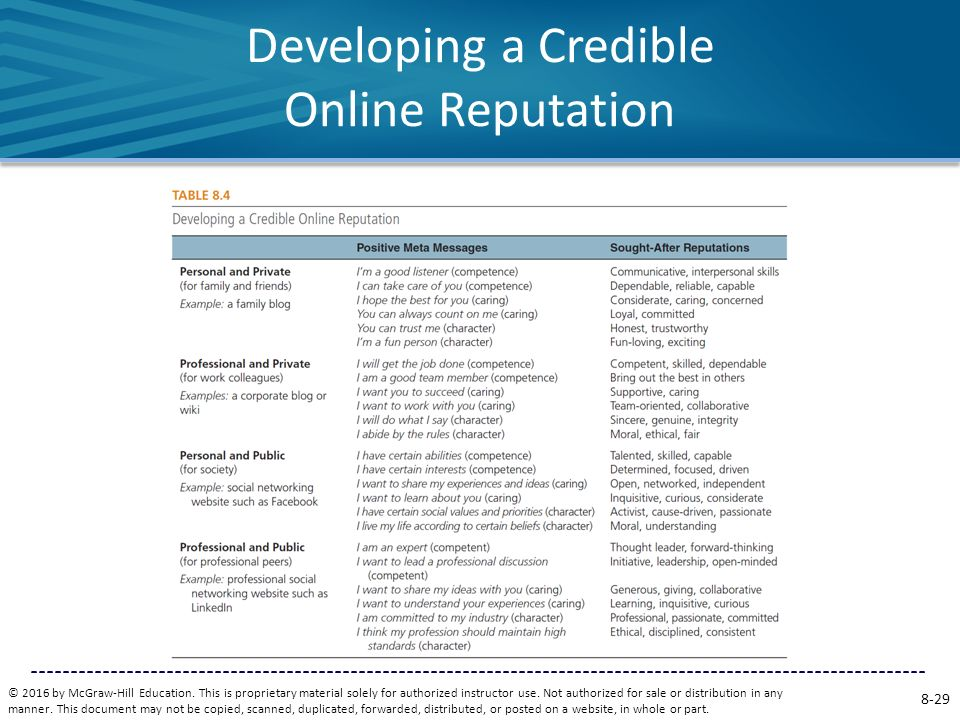 Developing a Credible Online Reputation