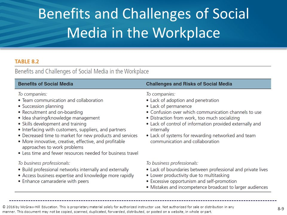 Benefits and Challenges of Social Media in the Workplace