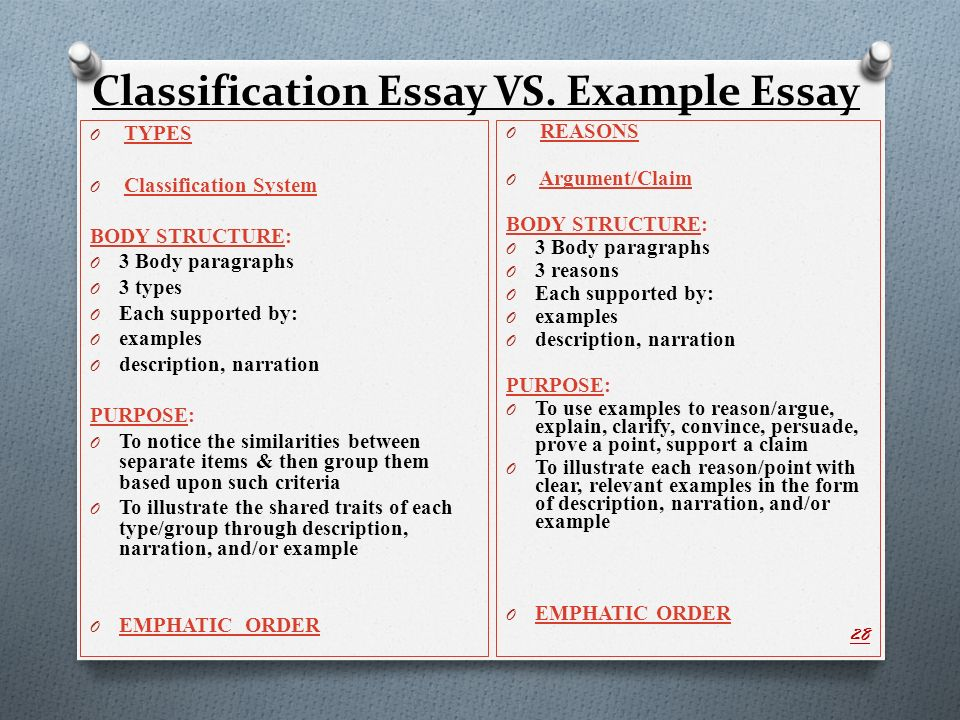 types of classification essays An essay is, generally, a piece of writing that gives the author's own argument — but the definition is vague, overlapping with those of a paper, an article, a pamphlet, and a short story essays have traditionally been sub-classified as formal and informal formal essays are characterized by serious purpose, dignity, logical.