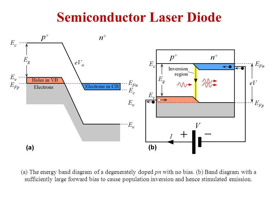 laser diode diagram   19 wiring diagram images