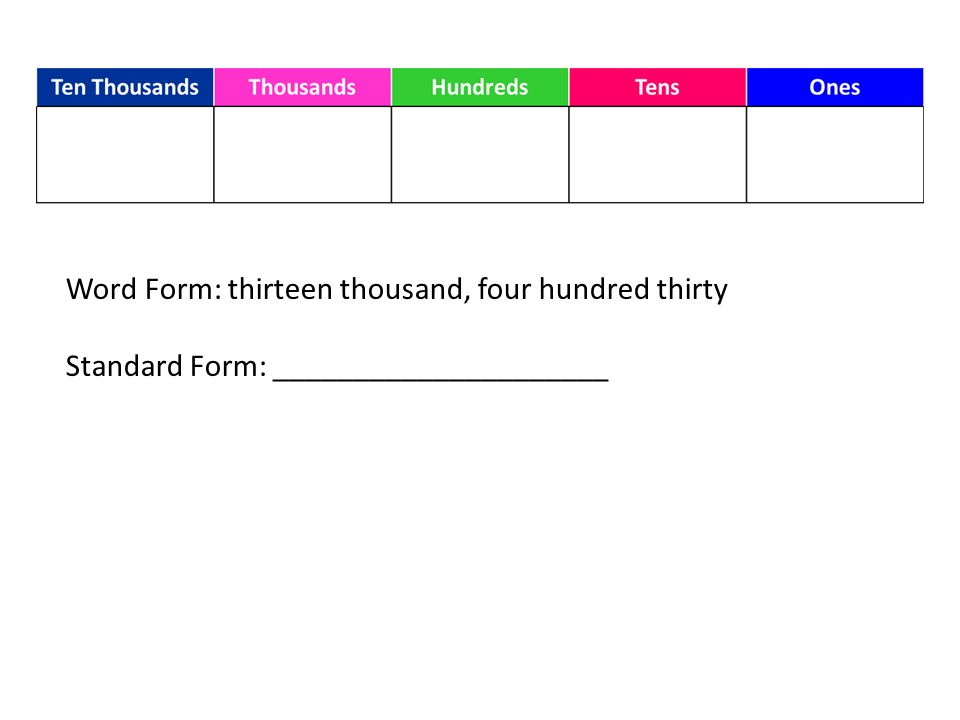 Read and Show Numbers in Place-Value Charts - ppt video online ...