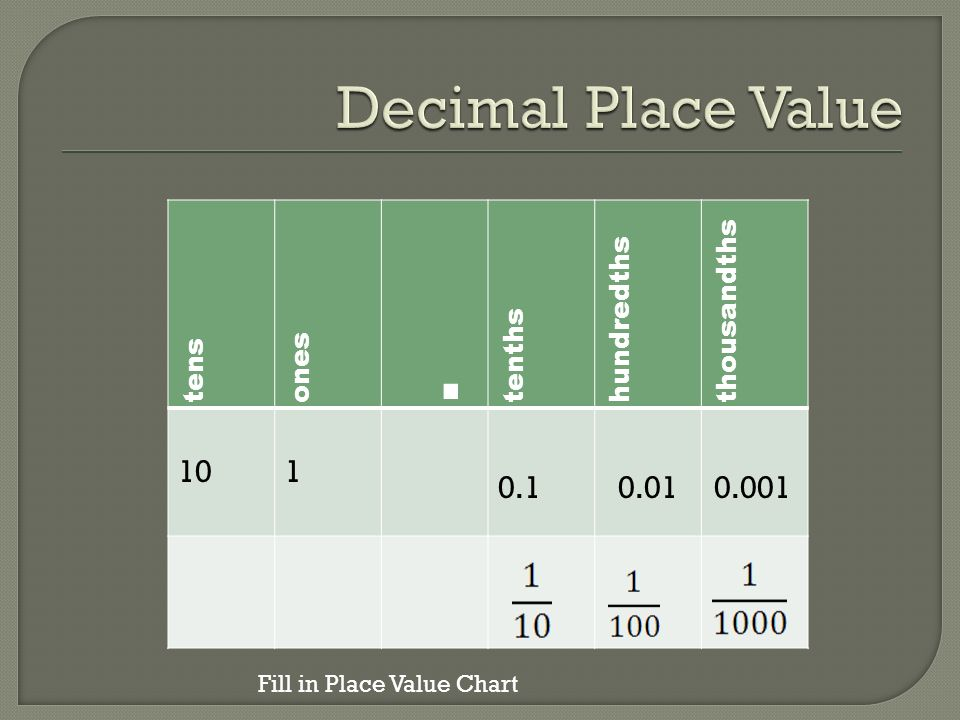 Reading And Writing Decimals  Ppt Video Online Download