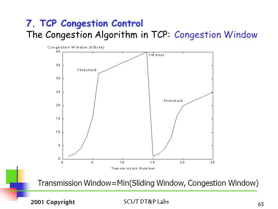 the principle of tcp  ip