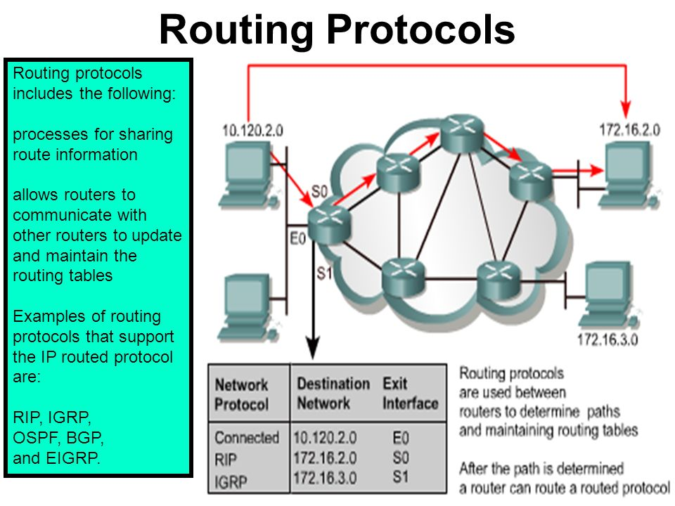 effects of routing on current communication Improved aodv routing protocol for mitigating effects of grayhole attack wireless communication has given rise to where fs is the current feature set of the.