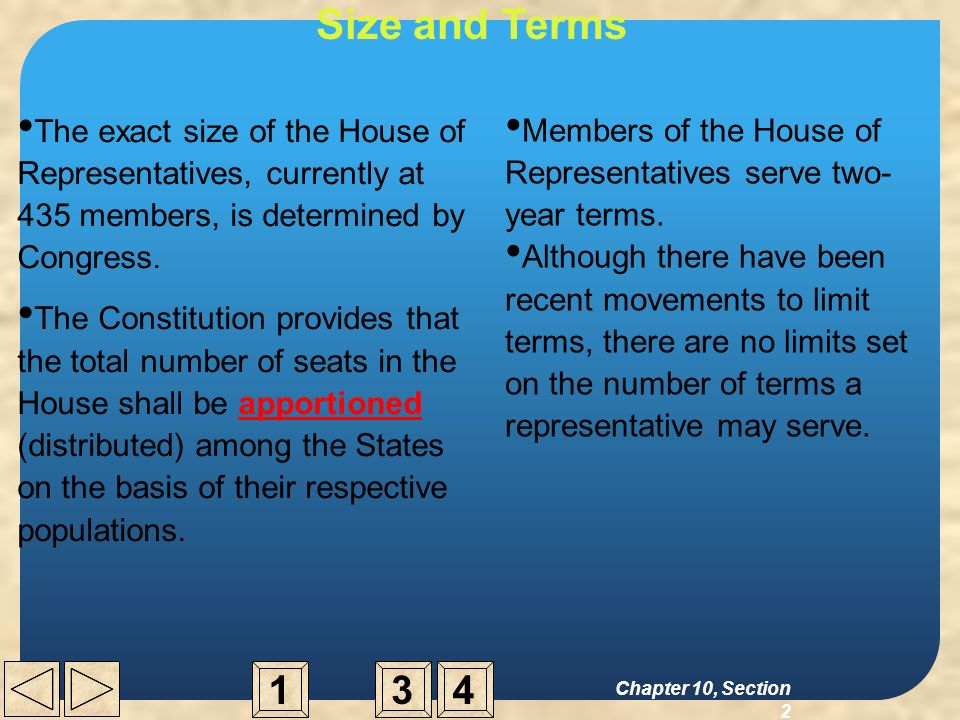 size of the house of representatives - Siteze