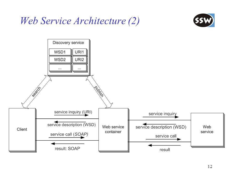 Web Service Architecture (2)