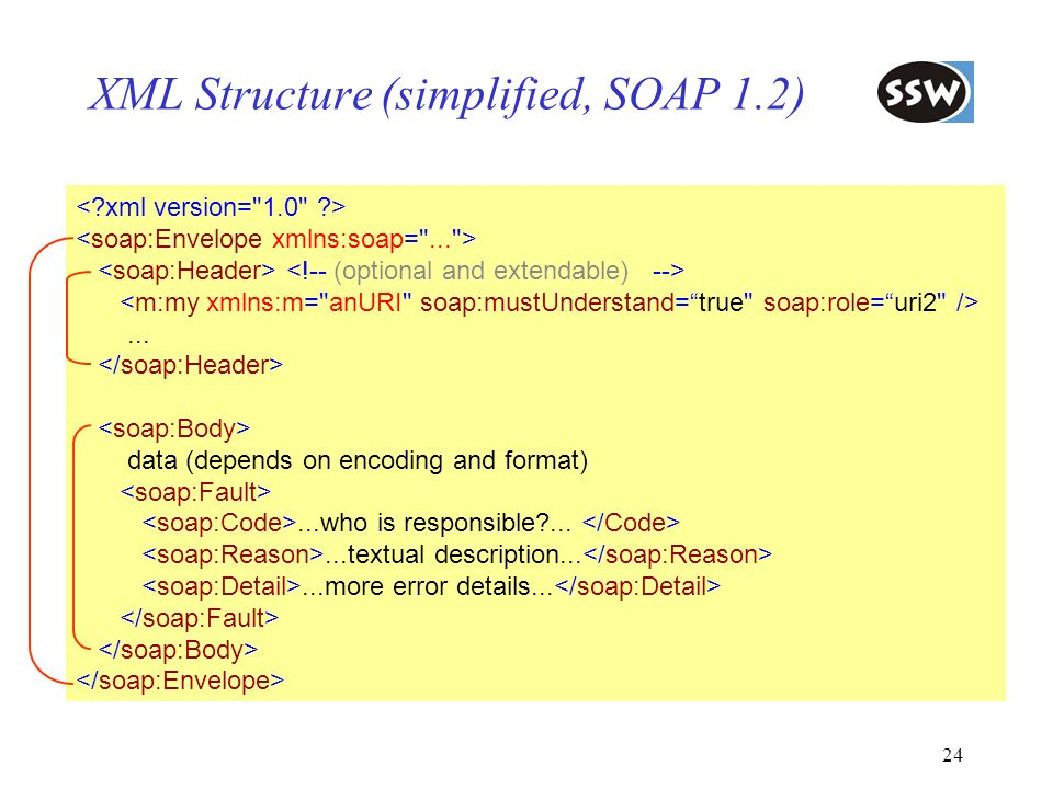 XML Structure (simplified, SOAP 1.2)
