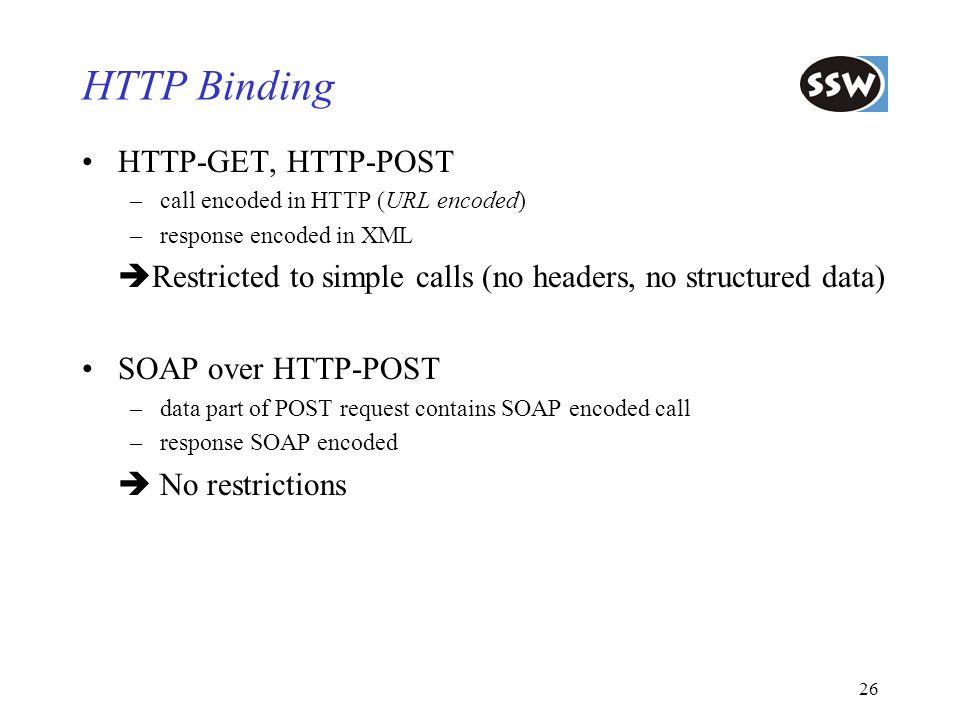 HTTP Binding HTTP-GET, HTTP-POST