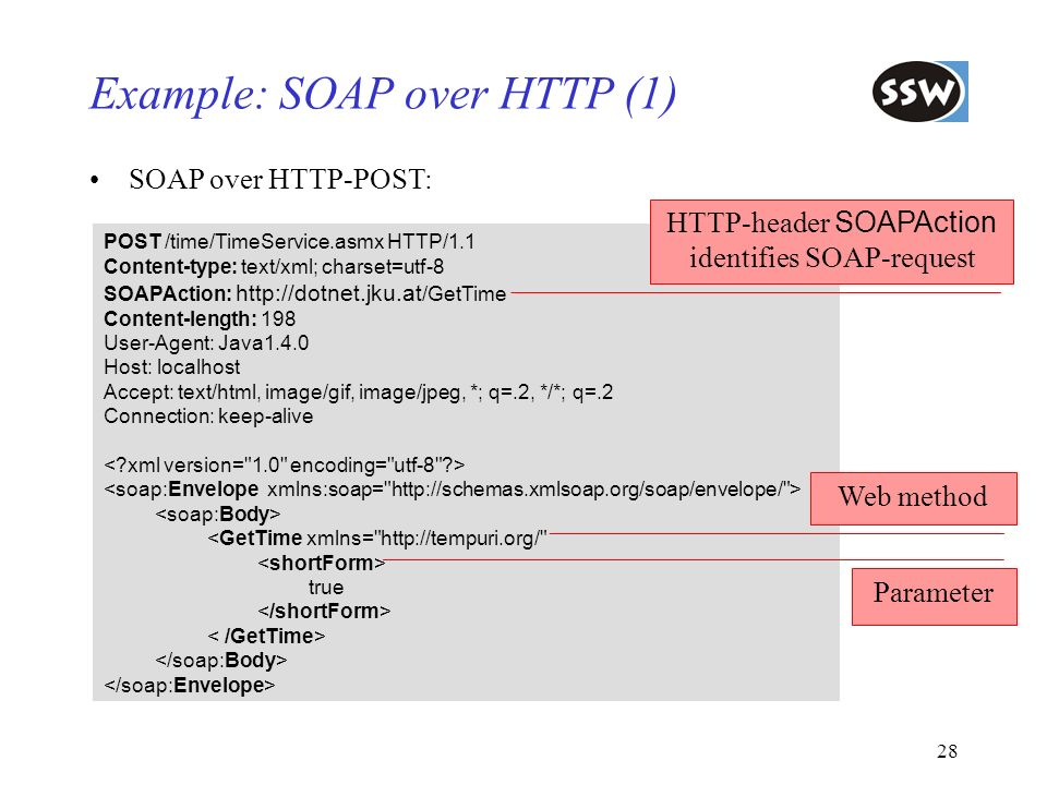 Example: SOAP over HTTP (1)