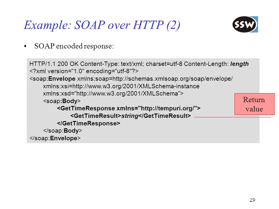 Example: SOAP over HTTP (2)
