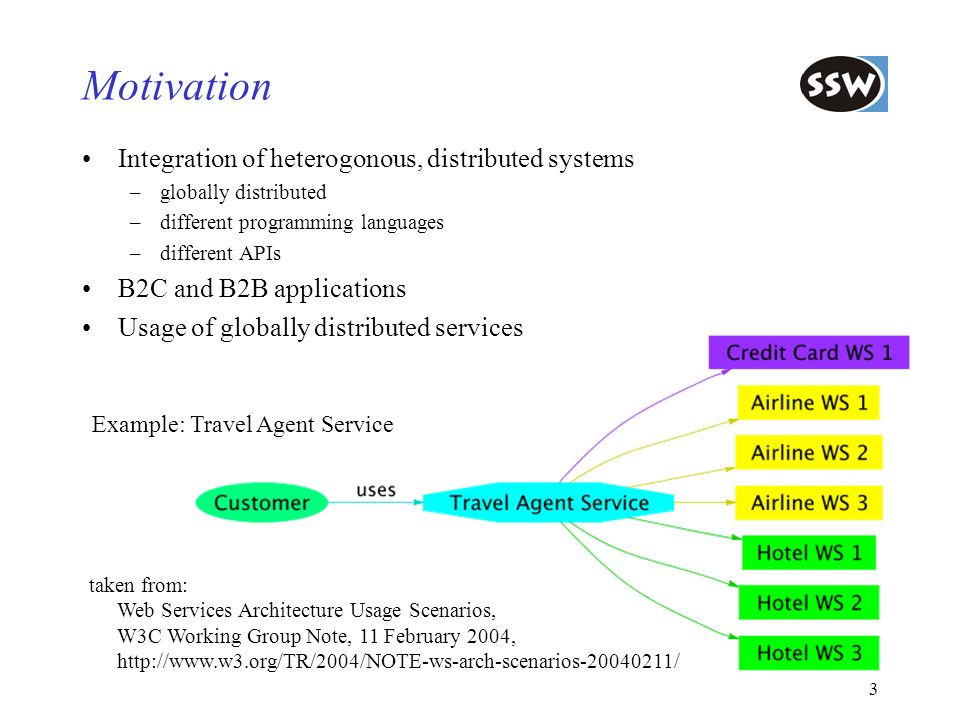 Motivation Integration of heterogonous, distributed systems