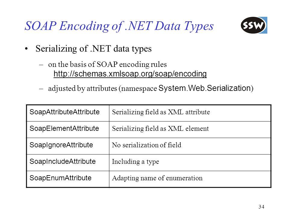SOAP Encoding of .NET Data Types
