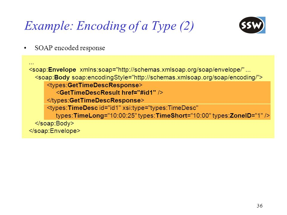 Example: Encoding of a Type (2)