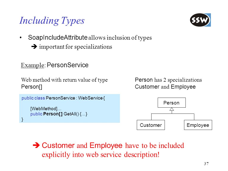 Including Types SoapIncludeAttribute allows inclusion of types.  important for specializations. Example: PersonService.