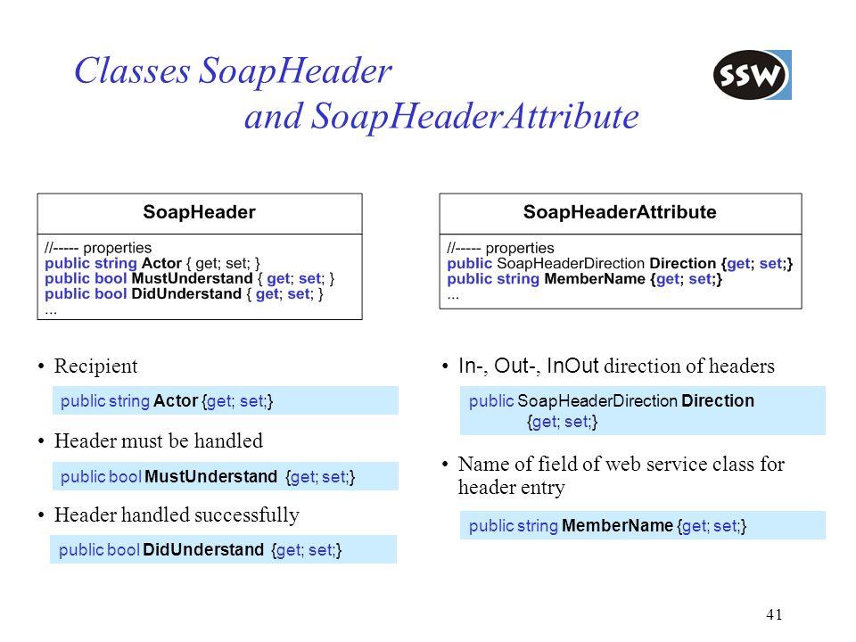 Classes SoapHeader and SoapHeaderAttribute