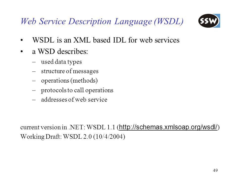 Web Service Description Language (WSDL)