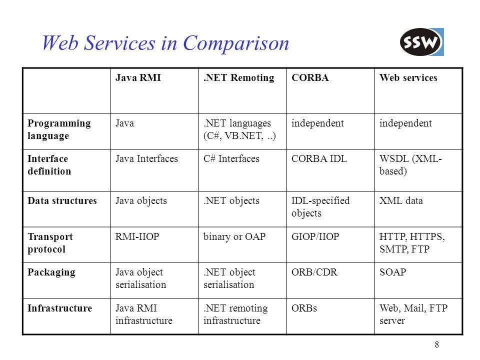 Web Services in Comparison