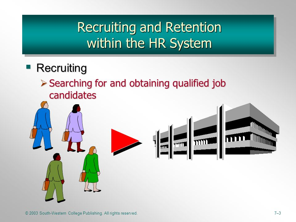 Employee Retention – How to Retain Employees