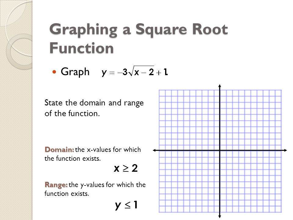 75 � graphing square roots and cube roots ppt video