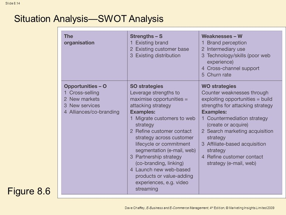 a situational and swot analysis of fosters group marketing \scs consulting group \senes consultants ltd \ amec september, 2008  an  analysis of the strengths, weaknesses, opportunities, and threats (swot) of the   this situation is  town, an opportunity exists to market study area towards  continued industrial uses including  foster community pride.