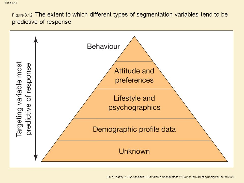 discuss the extent to which different Students have different levels of motivation, different attitudes  scale orthogonality: the extent to which the different scales of the instrument (if there are two or more scales) are independent  we discuss these three models in the sections that follow.